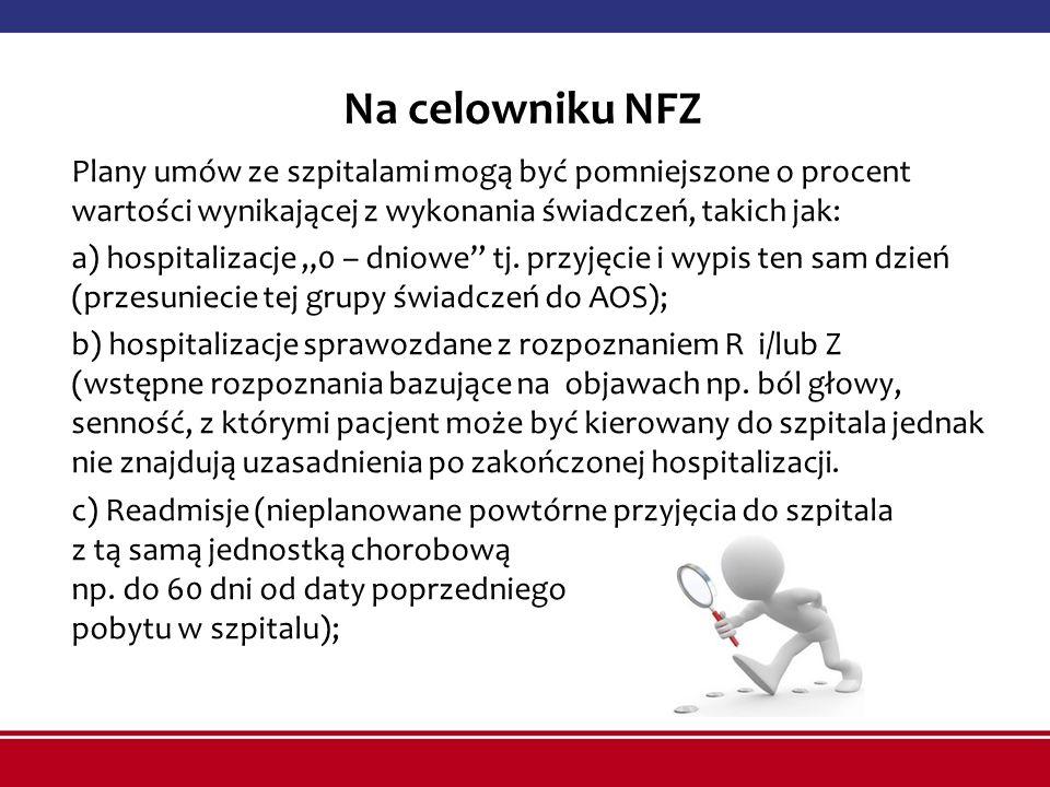 Na celowniku NFZ