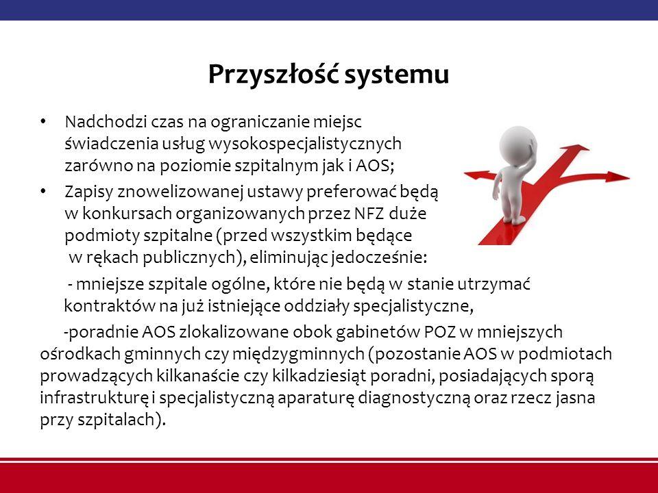 Przyszłość systemu Nadchodzi czas na ograniczanie miejsc świadczenia usług wysokospecjalistycznych zarówno na poziomie szpitalnym jak i AOS;