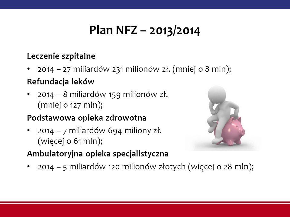 Plan NFZ – 2013/2014 Leczenie szpitalne