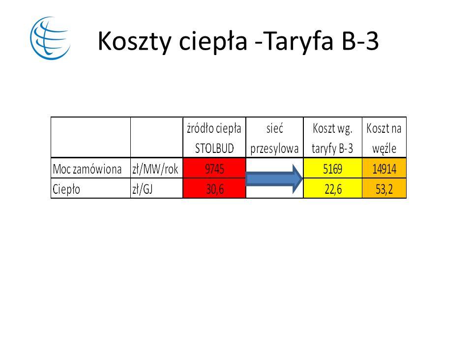 Koszty ciepła -Taryfa B-3