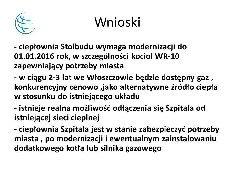 Wnioski - ciepłownia Stolbudu wymaga modernizacji do 01.01.2016 rok, w szczególności kocioł WR-10 zapewniający potrzeby miasta.