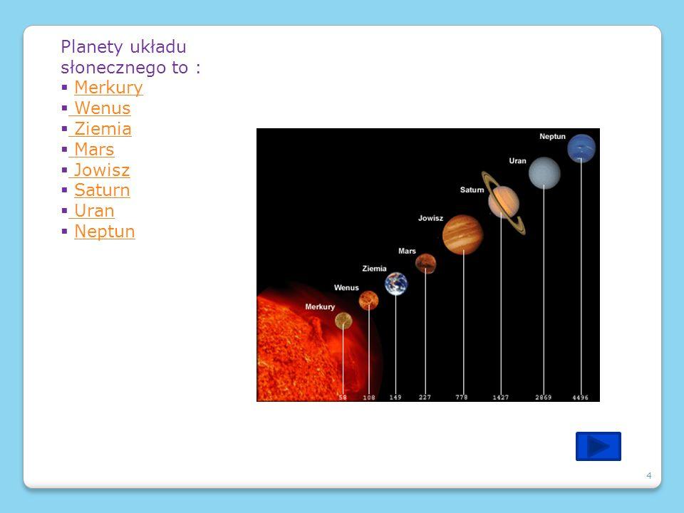 Planety układu słonecznego to :
