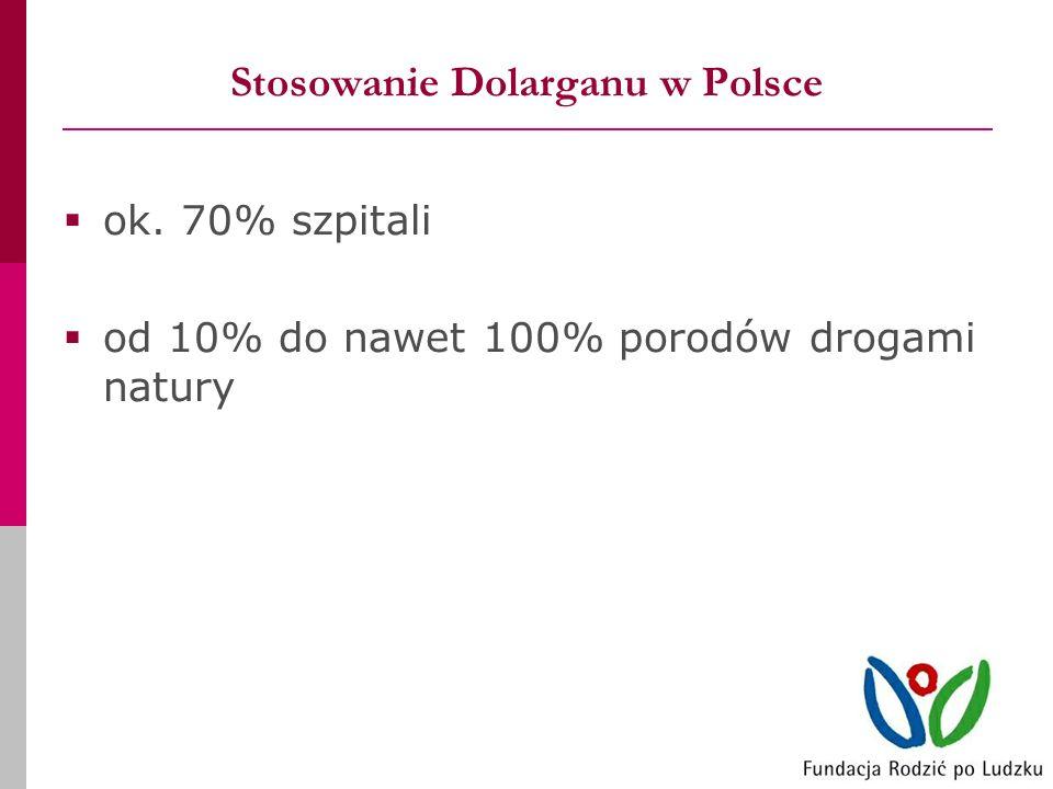 Stosowanie Dolarganu w Polsce