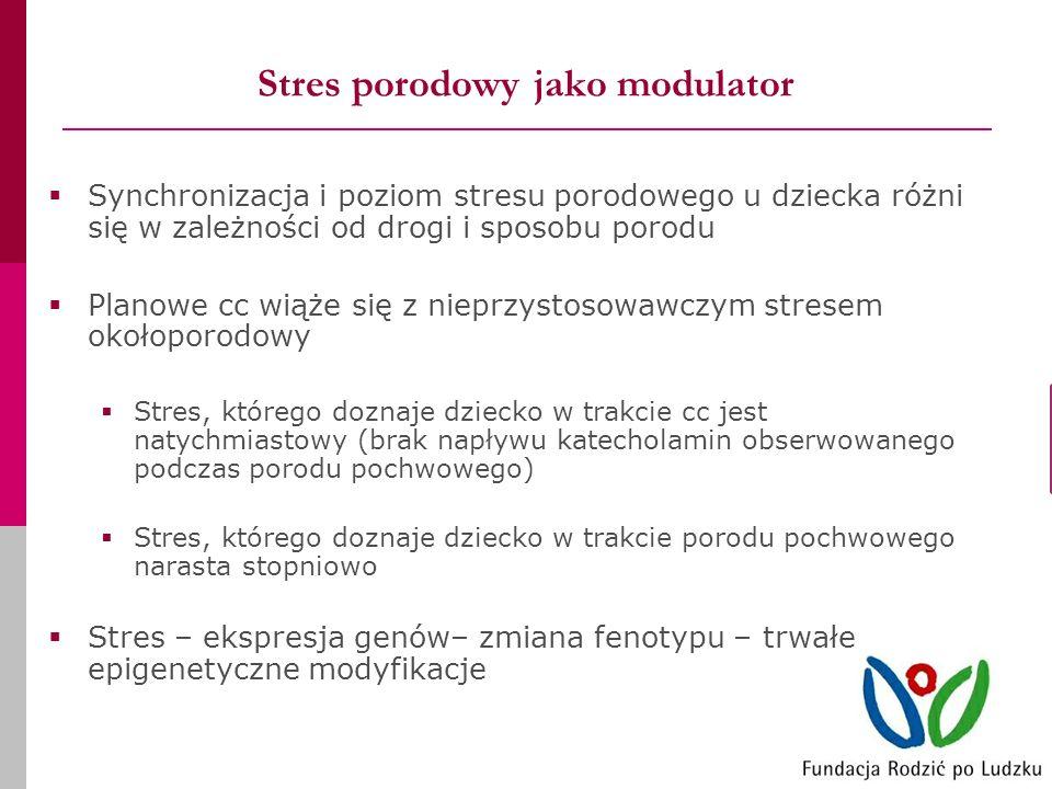 Stres porodowy jako modulator