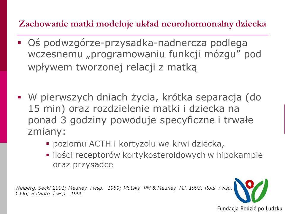 Zachowanie matki modeluje układ neurohormonalny dziecka