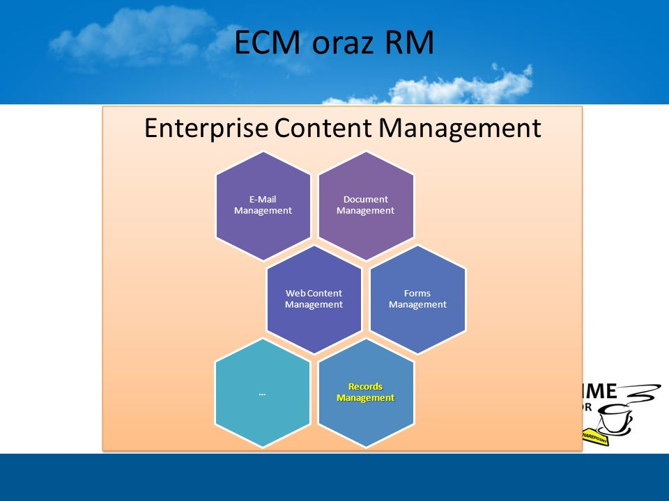 ECM oraz RM Enterprise Content Management Document Management