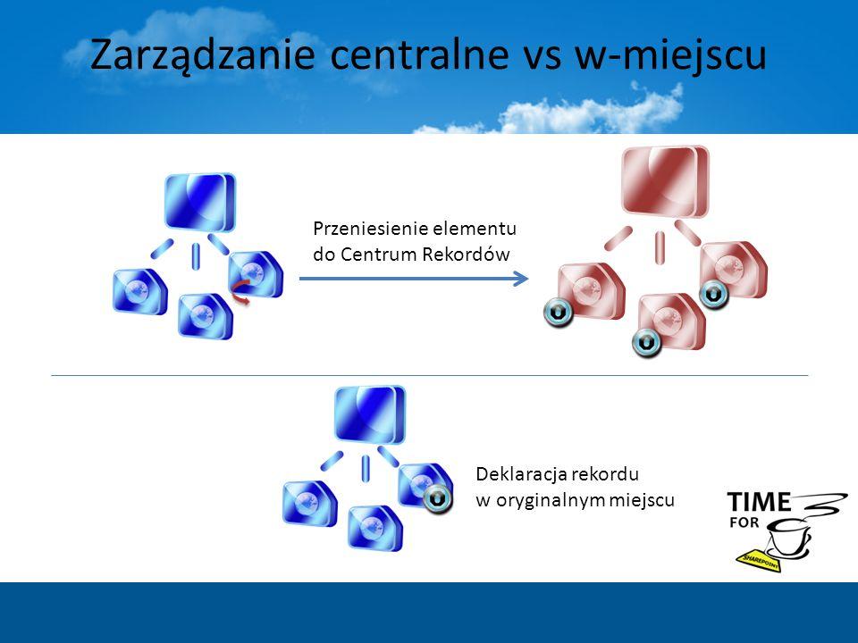 Zarządzanie centralne vs w-miejscu