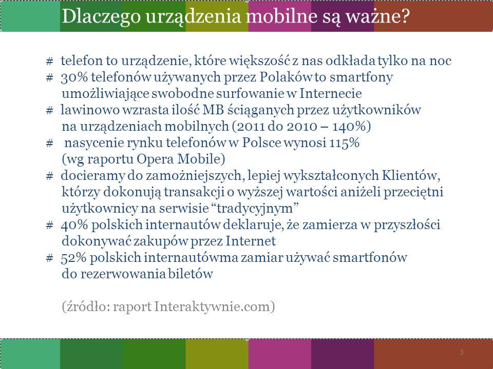 Dlaczego urządzenia mobilne są ważne