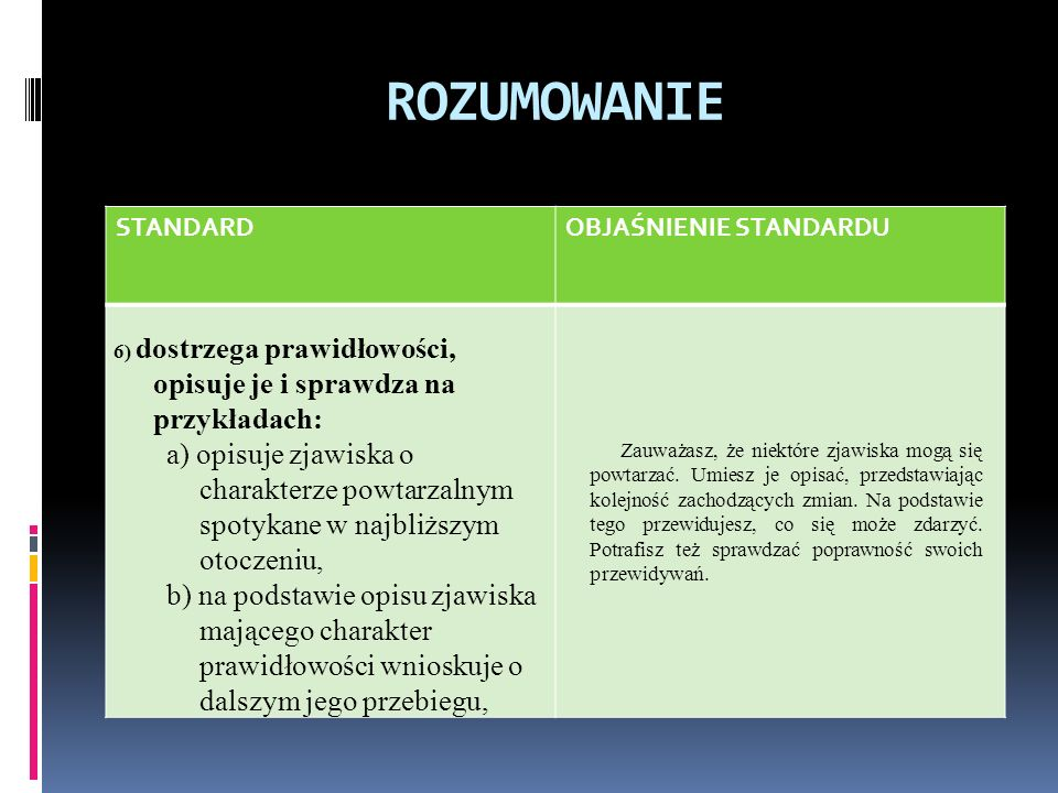 ROZUMOWANIE STANDARD. OBJAŚNIENIE STANDARDU. 6) dostrzega prawidłowości, opisuje je i sprawdza na przykładach: