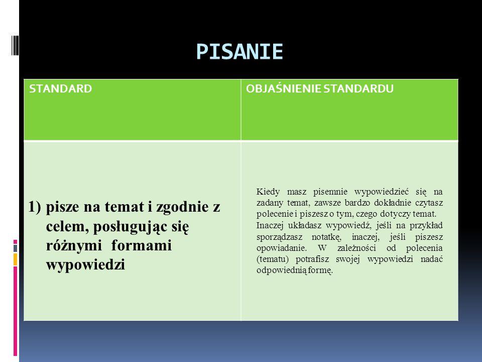 PISANIE STANDARD. OBJAŚNIENIE STANDARDU. pisze na temat i zgodnie z celem, posługując się różnymi formami wypowiedzi.