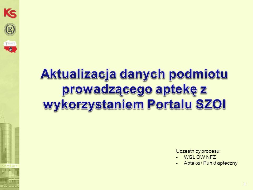 Aktualizacja danych podmiotu prowadzącego aptekę z wykorzystaniem Portalu SZOI