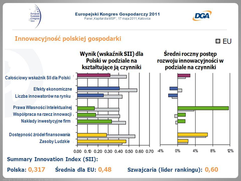 Innowacyjność polskiej gospodarki