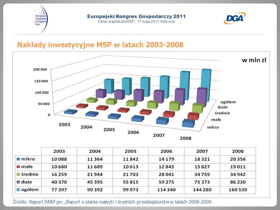 Nakłady inwestycyjne MSP w latach 2003-2008