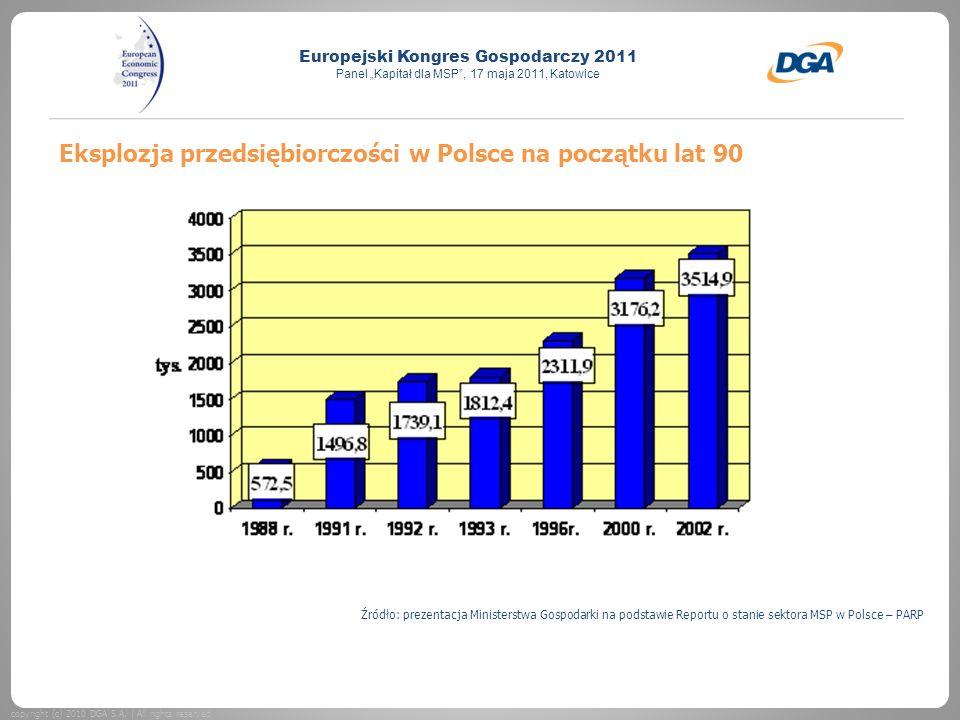 Eksplozja przedsiębiorczości w Polsce na początku lat 90