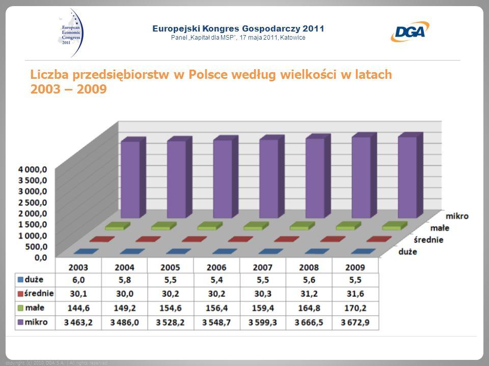 Liczba przedsiębiorstw w Polsce według wielkości w latach 2003 – 2009