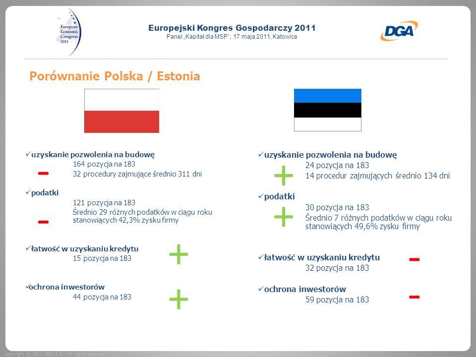Porównanie Polska / Estonia