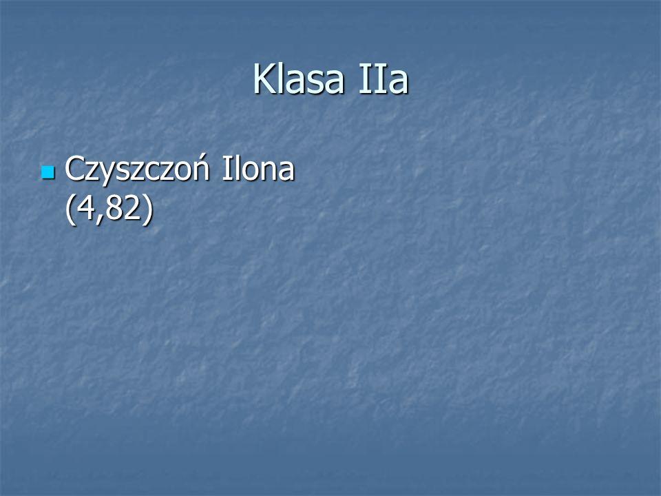 Klasa IIa Czyszczoń Ilona (4,82)
