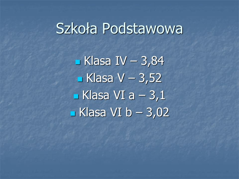 Szkoła Podstawowa Klasa IV – 3,84 Klasa V – 3,52 Klasa VI a – 3,1