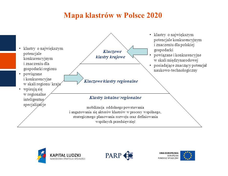 Mapa klastrów w Polsce 2020 Kluczowe klastry krajowe