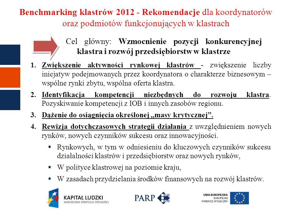 Benchmarking klastrów 2012 - Rekomendacje dla koordynatorów oraz podmiotów funkcjonujących w klastrach