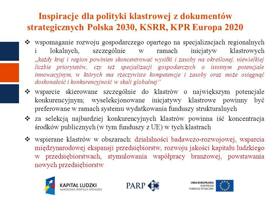 Inspiracje dla polityki klastrowej z dokumentów strategicznych Polska 2030, KSRR, KPR Europa 2020