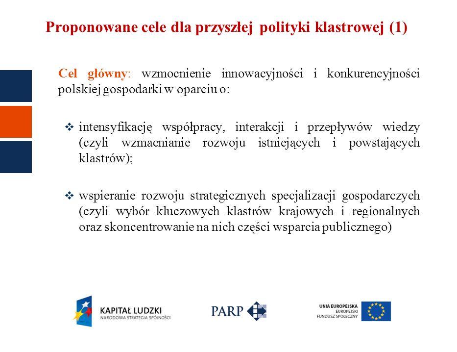 Proponowane cele dla przyszłej polityki klastrowej (1)
