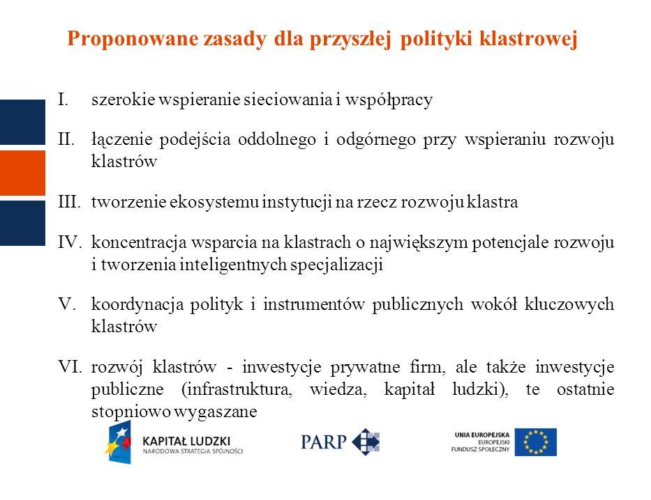 Proponowane zasady dla przyszłej polityki klastrowej