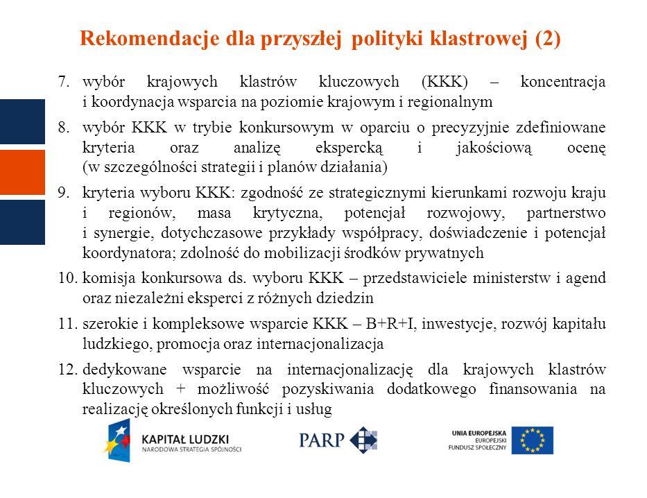 Rekomendacje dla przyszłej polityki klastrowej (2)