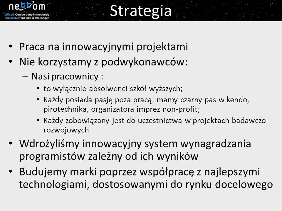 Strategia Praca na innowacyjnymi projektami