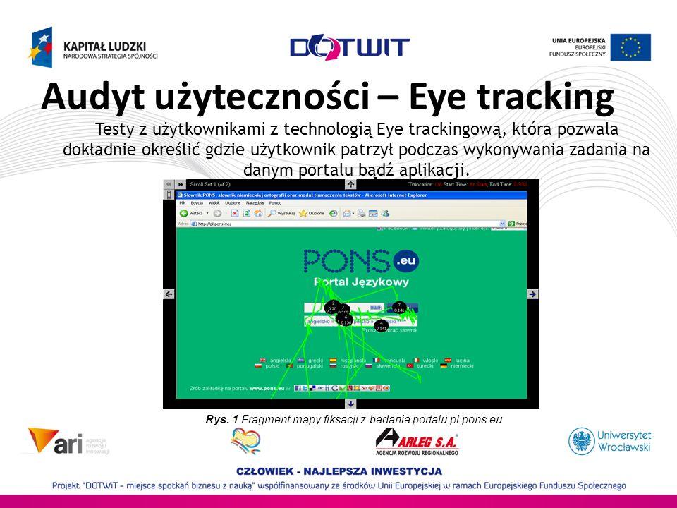 Audyt użyteczności – Eye tracking