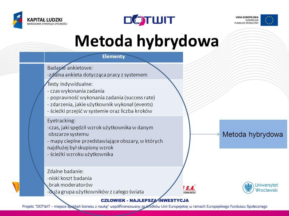 Metoda hybrydowa Metoda hybrydowa Elementy Badanie ankietowe: