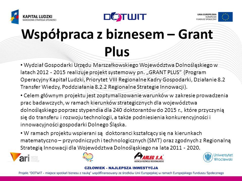 Współpraca z biznesem – Grant Plus