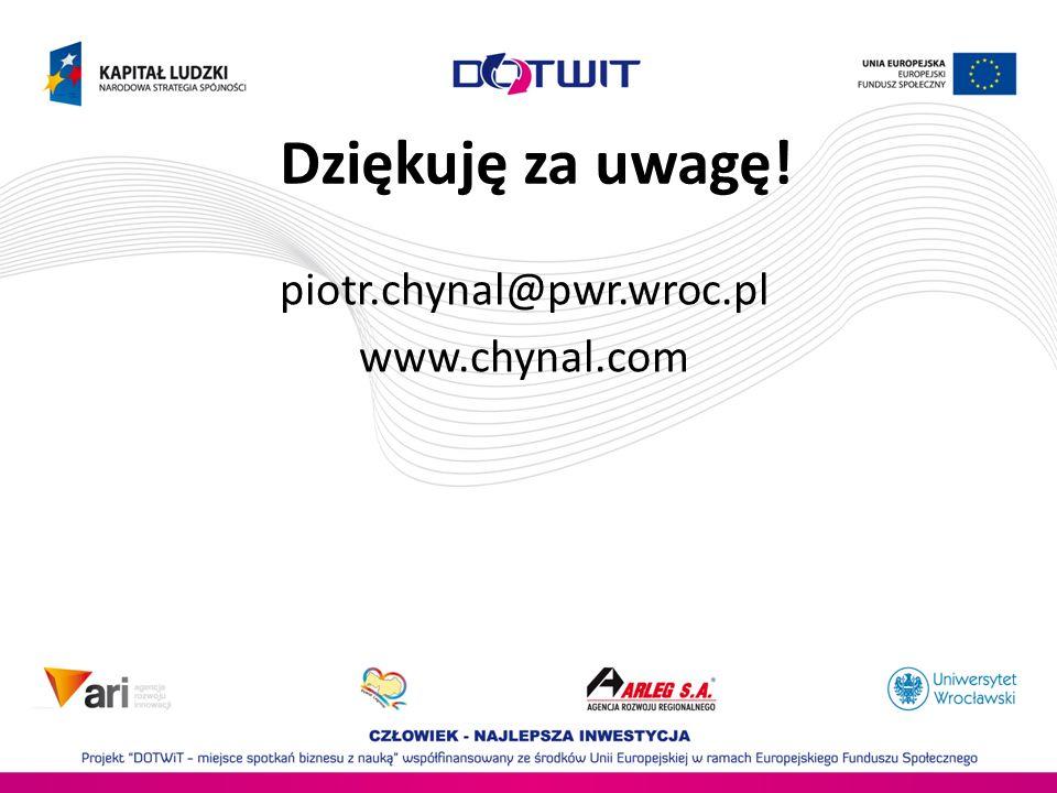 piotr.chynal@pwr.wroc.pl www.chynal.com