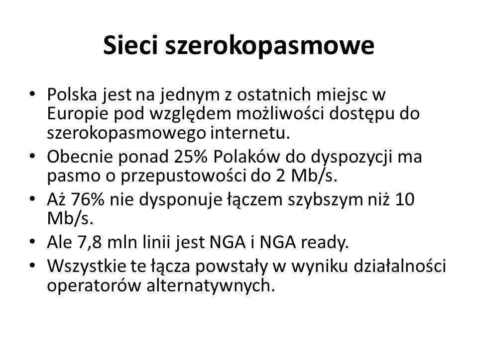 Sieci szerokopasmowe Polska jest na jednym z ostatnich miejsc w Europie pod względem możliwości dostępu do szerokopasmowego internetu.