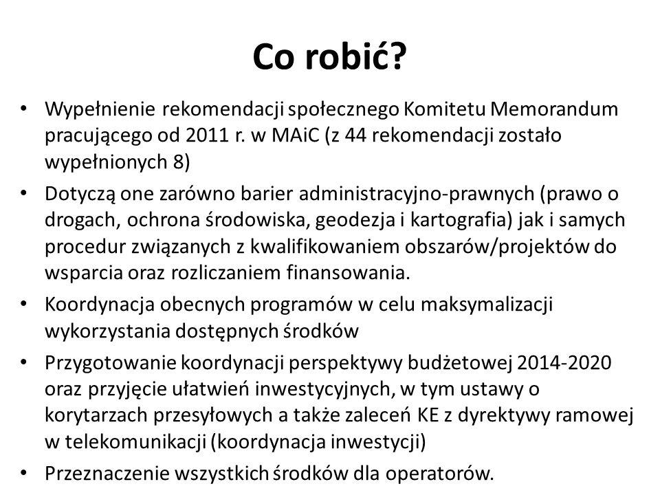 Co robić Wypełnienie rekomendacji społecznego Komitetu Memorandum pracującego od 2011 r. w MAiC (z 44 rekomendacji zostało wypełnionych 8)