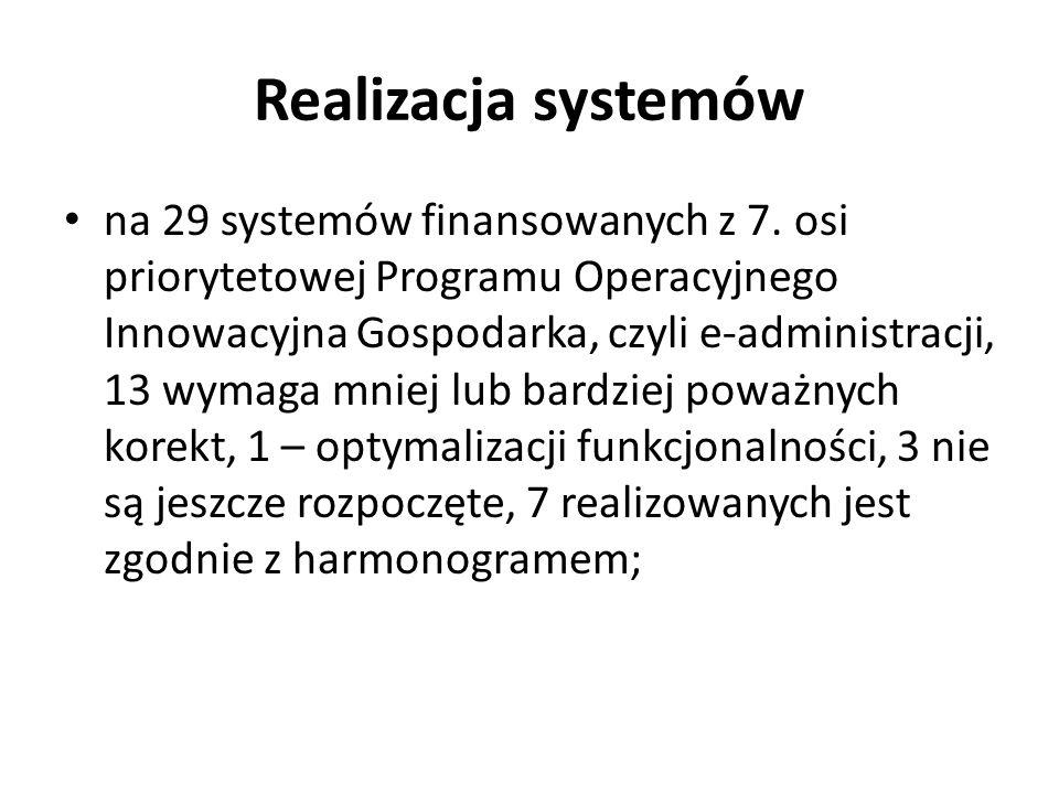 Realizacja systemów