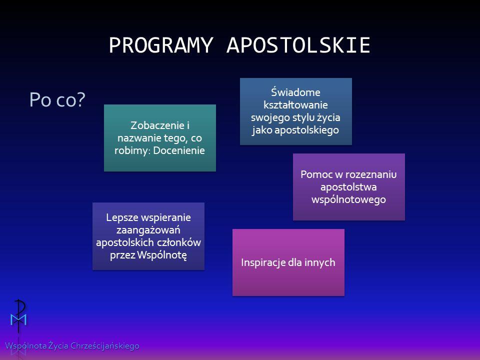 Programy apostolskie Po co