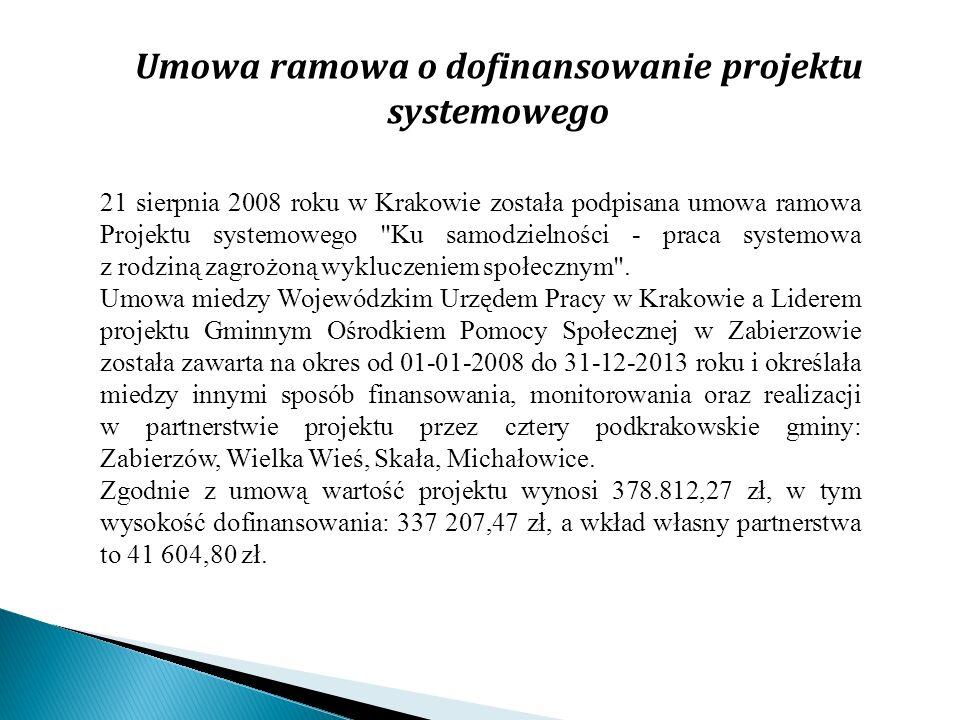 Umowa ramowa o dofinansowanie projektu systemowego