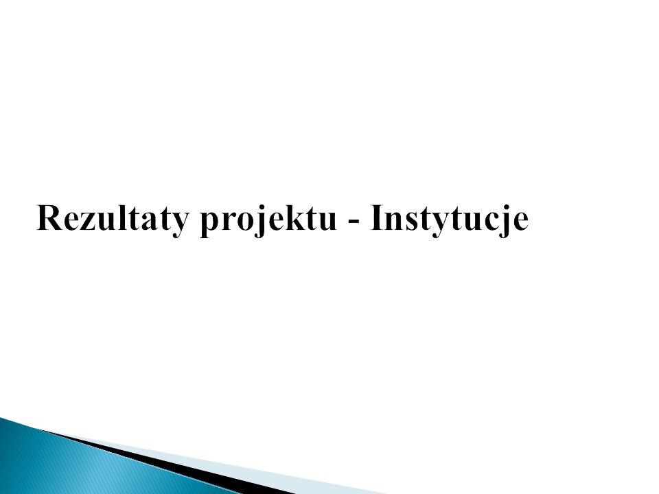 Rezultaty projektu - Instytucje