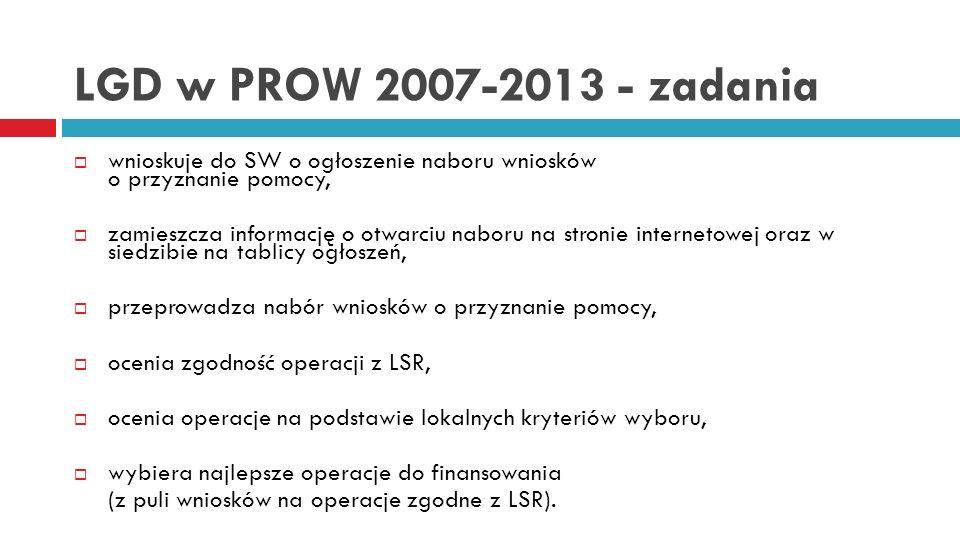 LGD w PROW 2007-2013 - zadania wnioskuje do SW o ogłoszenie naboru wniosków o przyznanie pomocy,