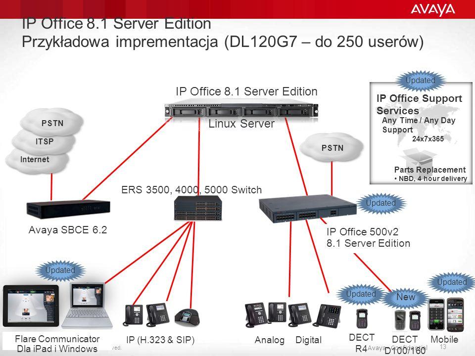 IP Office 8.1 Server Edition Przykładowa imprementacja (DL120G7 – do 250 userów)