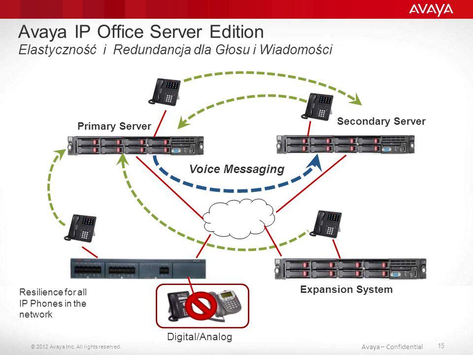 Avaya IP Office Server Edition Elastyczność i Redundancja dla Głosu i Wiadomości