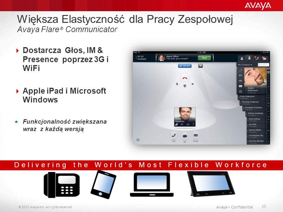 Większa Elastyczność dla Pracy Zespołowej Avaya Flare® Communicator