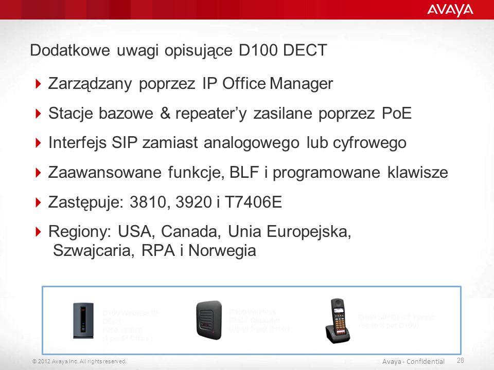 Dodatkowe uwagi opisujące D100 DECT