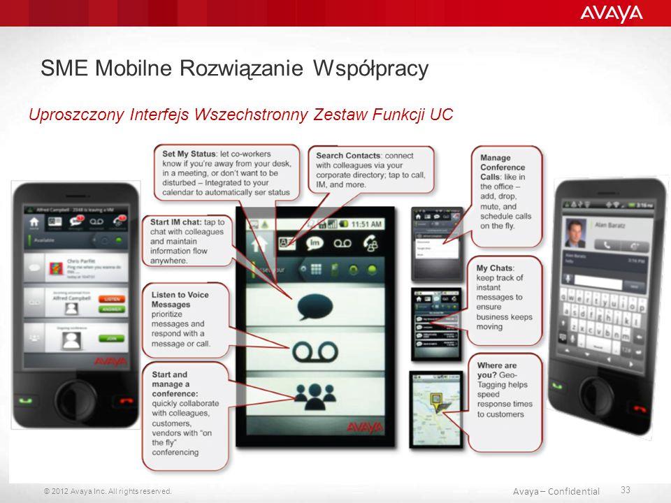 SME Mobilne Rozwiązanie Współpracy