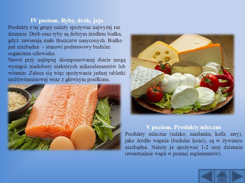 IV poziom. Ryby, drób, jaja V poziom. Produkty mleczne