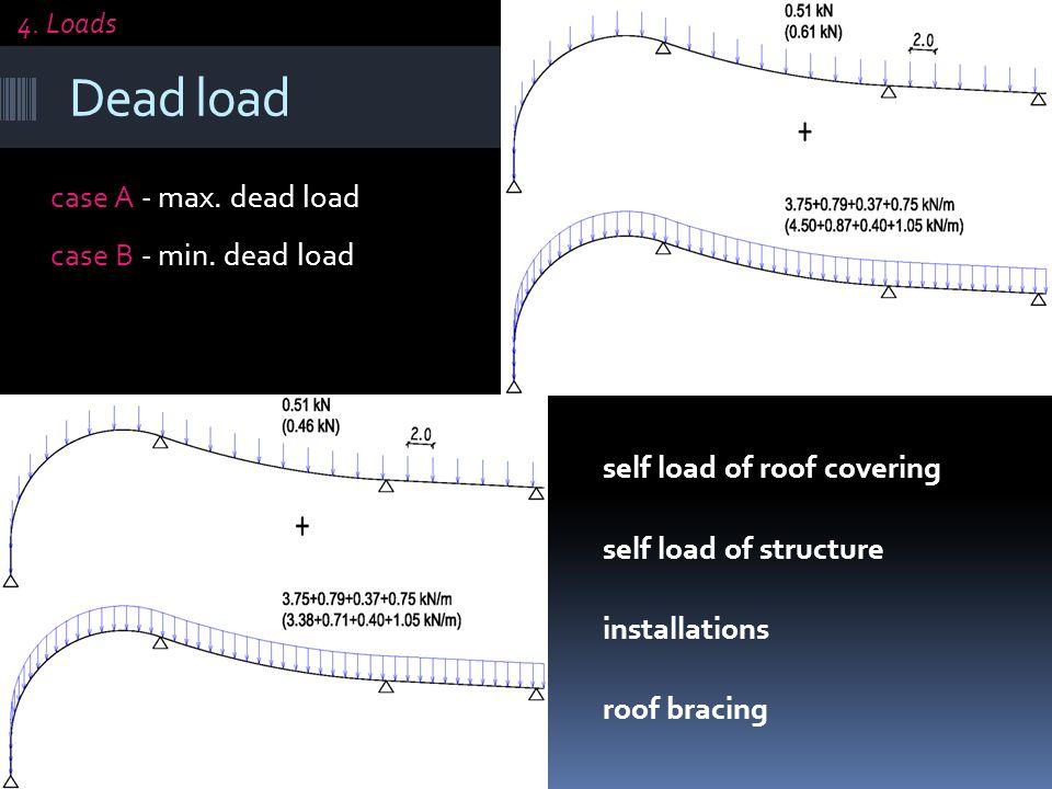 Dead load case A - max. dead load case B - min. dead load