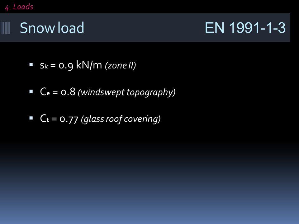 Snow load EN 1991-1-3 sk = 0.9 kN/m (zone II)