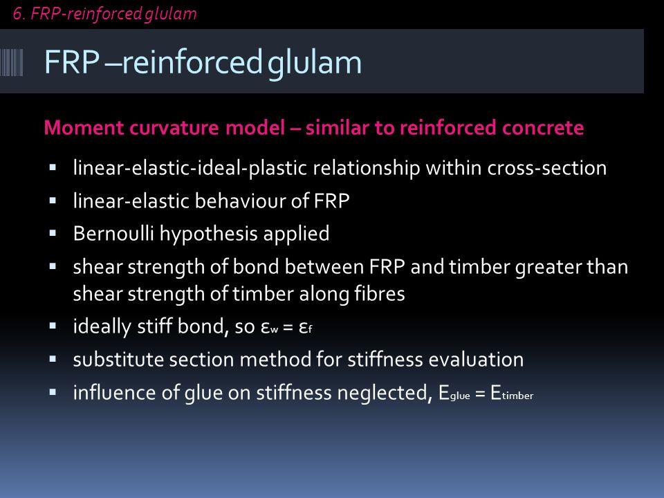 FRP –reinforced glulam