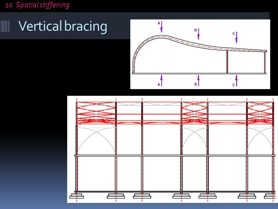 10. Spatial stiffening Vertical bracing